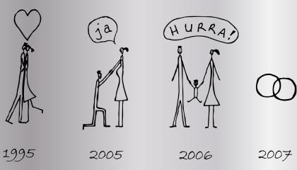 2012 bis 2013 – Konflikte sind keine Katastrophe!